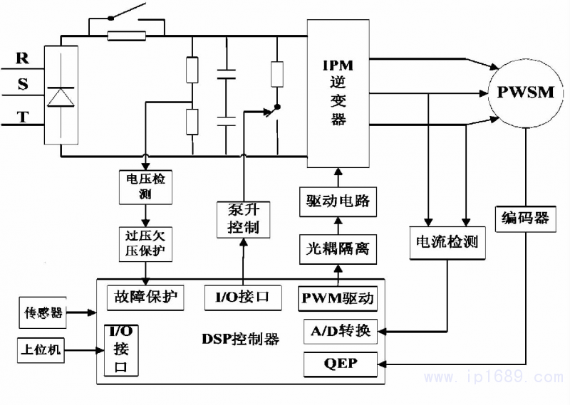 改造后,注塑机主控制电路板向比例压力阀和流量阀输出的控制