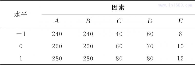 表1 试验因素及水平