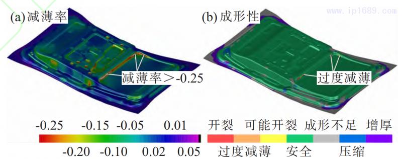图 3 方案 1 的零件减薄率与成形性云图