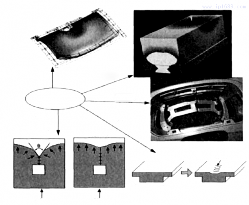 图 1 注塑成型工艺常见缺陷结构图