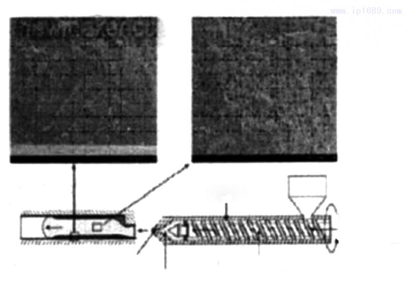 图 2 微发泡注塑成型工艺技术流程图