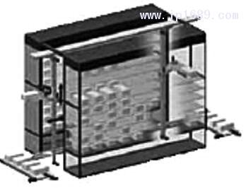 图 2 自动化生产线码垛柜平台