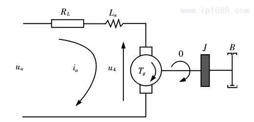 图 5 伺服电机物理模型