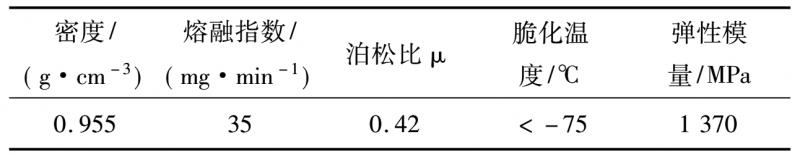 表 1 HDPE 材料物理性质参数