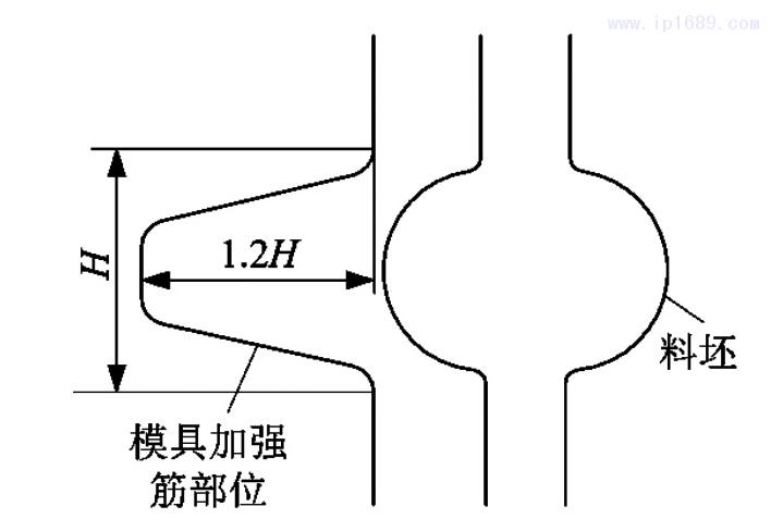 图5 加强筋部位吹塑成型示意图