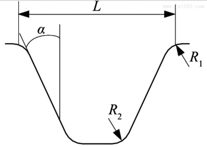 图 7 加强筋结构参数