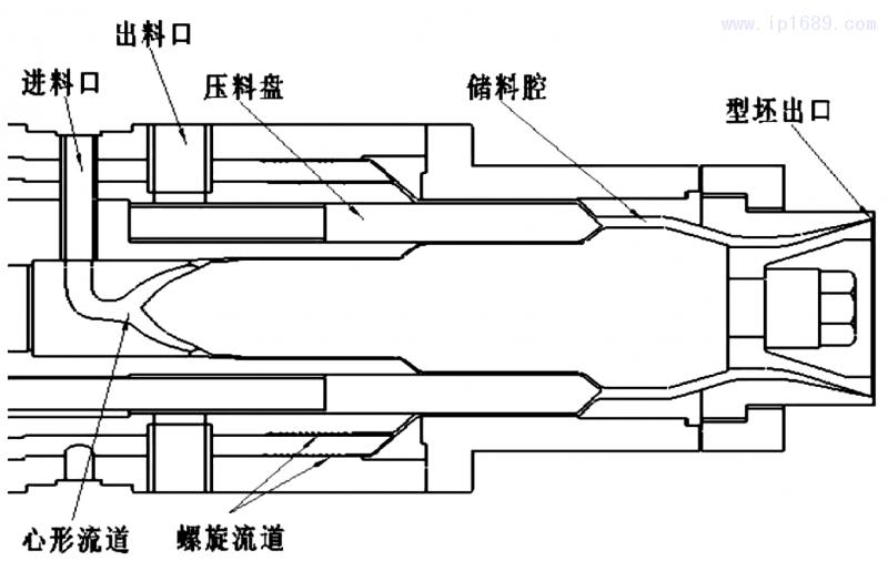 图 1 机头 流道整体 结构 图