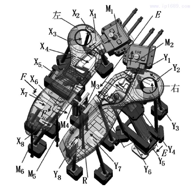 图 2 脱模机构布置