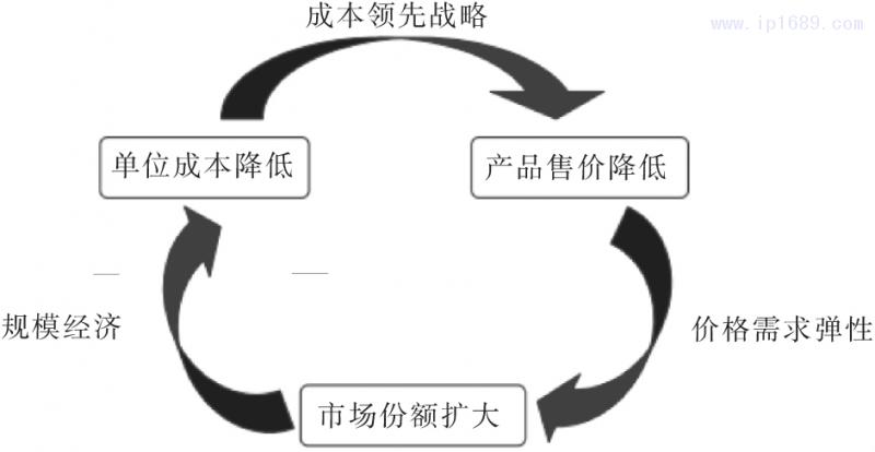 officeArt object(2)