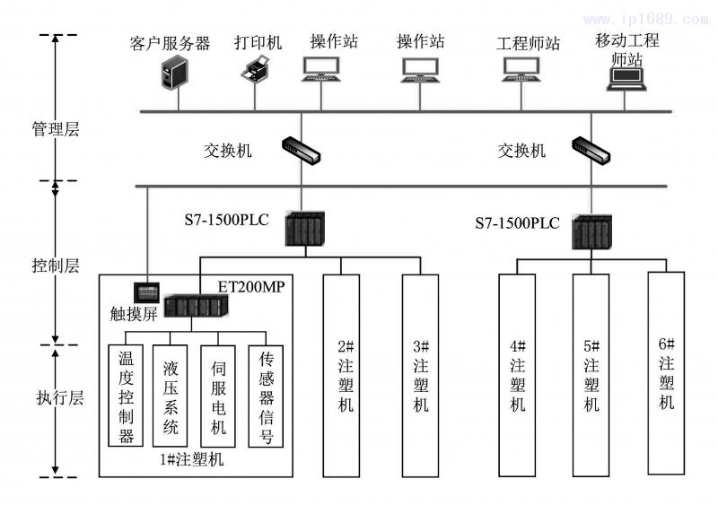 图表-11